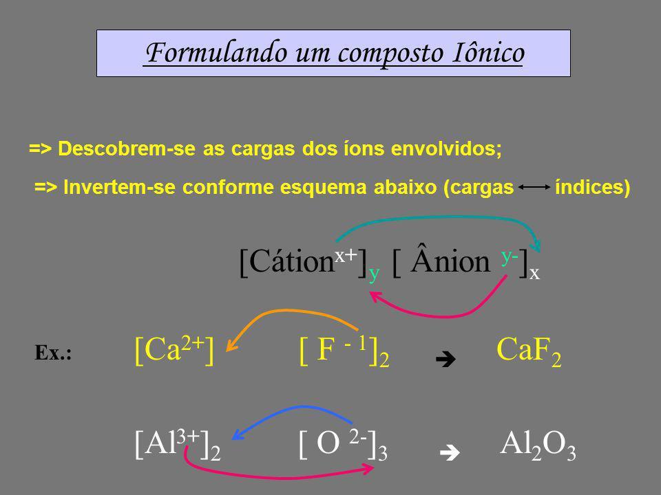 Formulando um composto Iônico