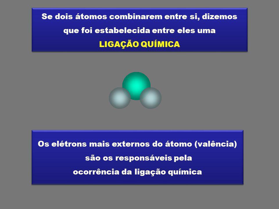 Os elétrons mais externos do átomo (valência) são os responsáveis pela