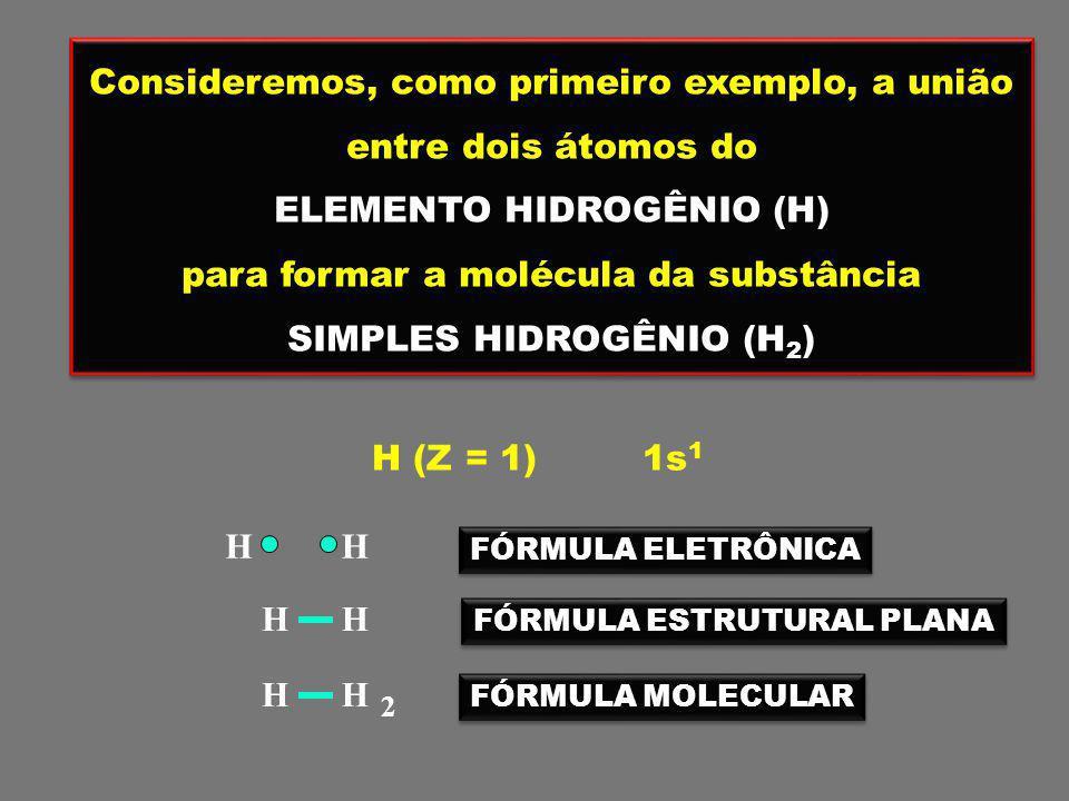Consideremos, como primeiro exemplo, a união entre dois átomos do