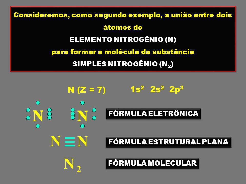 Consideremos, como segundo exemplo, a união entre dois átomos do