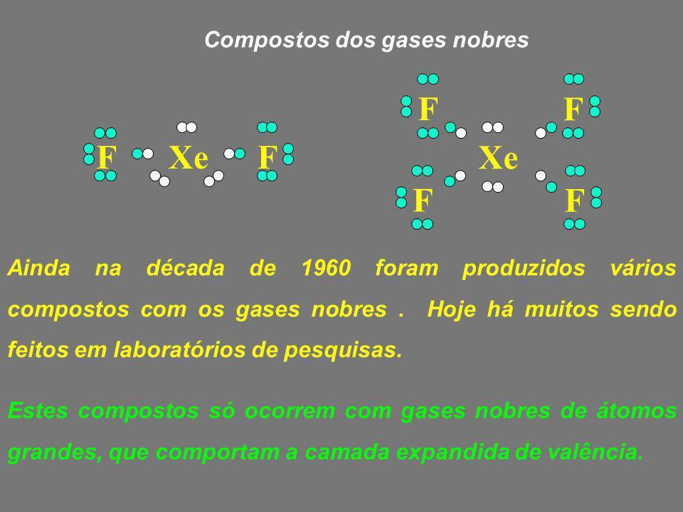 F F F Xe F Xe F F Compostos dos gases nobres