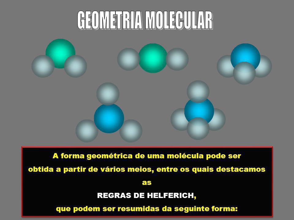 GEOMETRIA MOLECULAR A forma geométrica de uma molécula pode ser