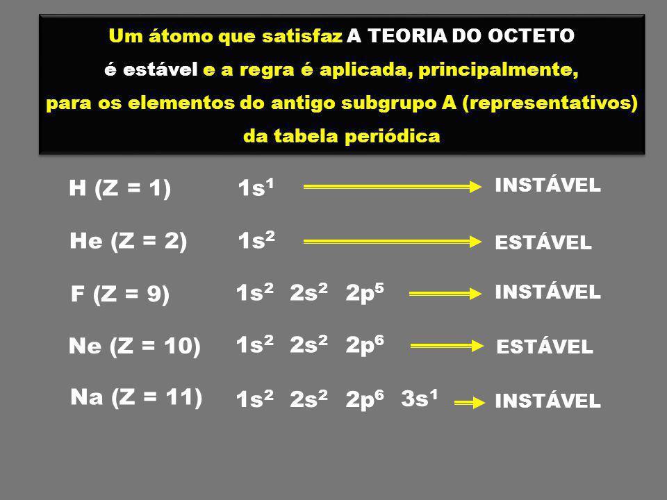 H (Z = 1) 1s1 He (Z = 2) 1s2 F (Z = 9) 1s2 2s2 2p5 Ne (Z = 10) 1s2 2s2