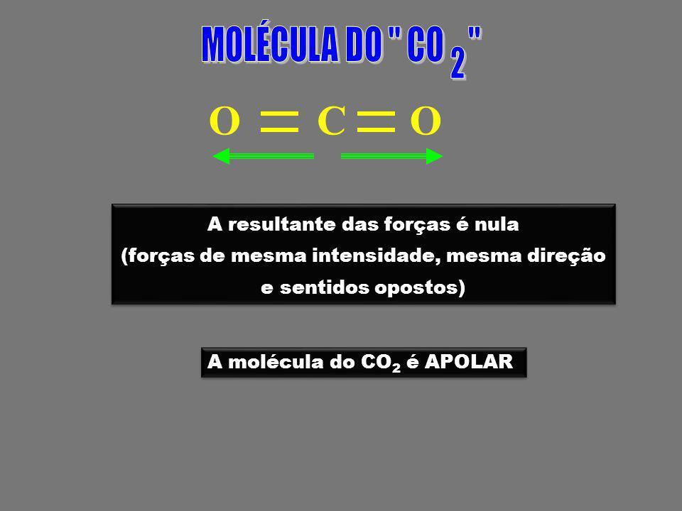 O C O MOLÉCULA DO CO 2 A resultante das forças é nula