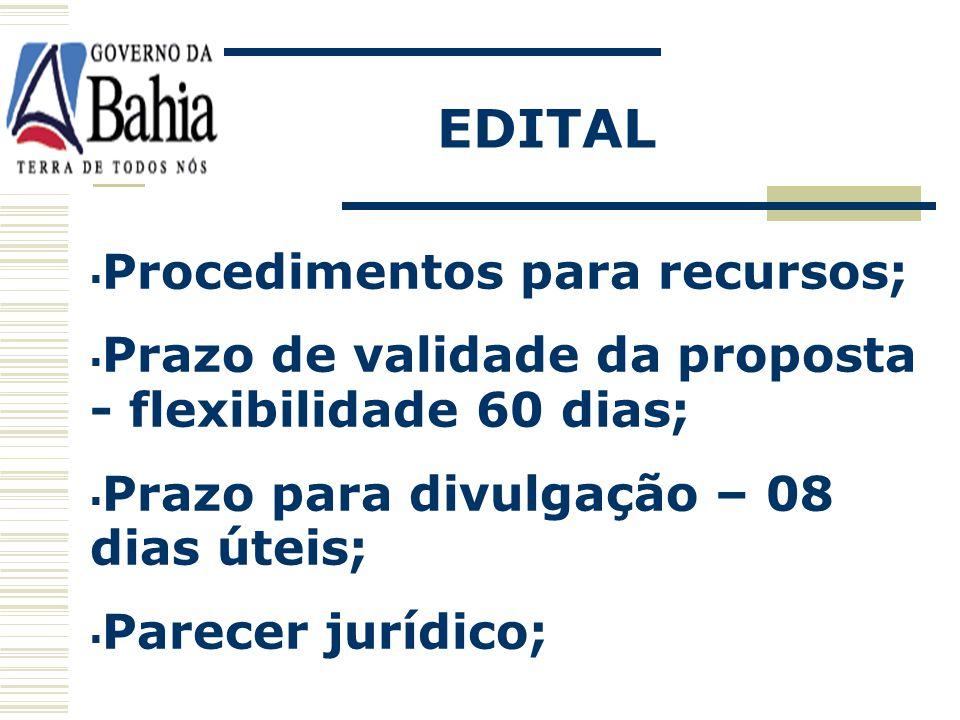 EDITAL Procedimentos para recursos;