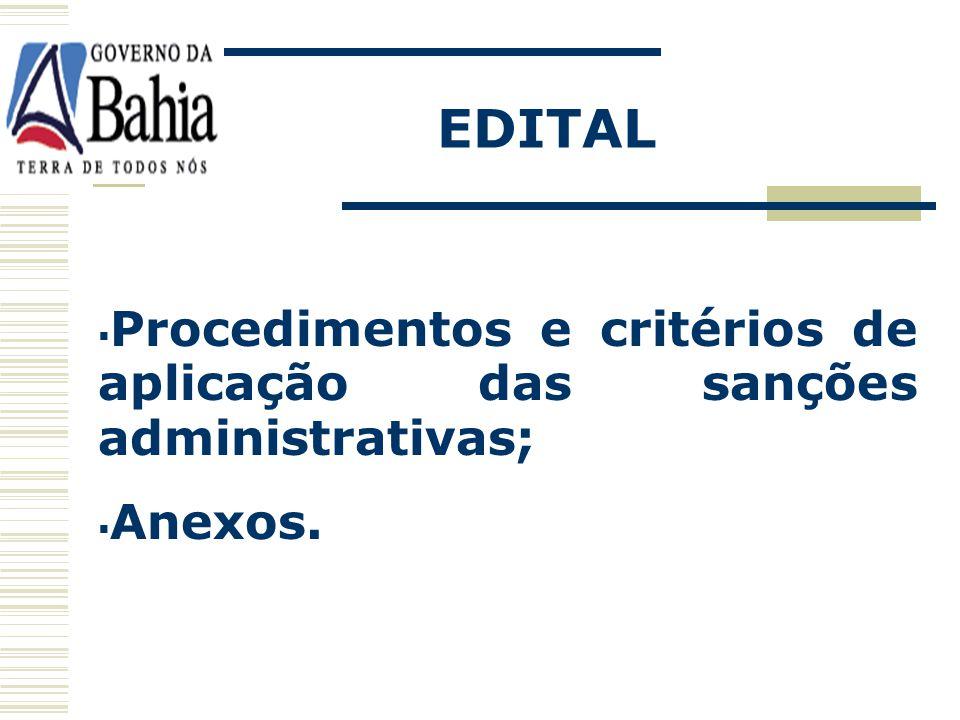 EDITAL Procedimentos e critérios de aplicação das sanções administrativas; Anexos.
