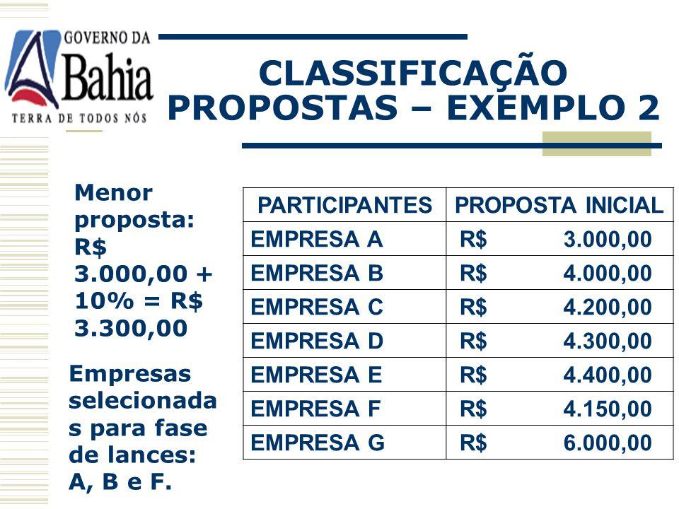 CLASSIFICAÇÃO PROPOSTAS – EXEMPLO 2