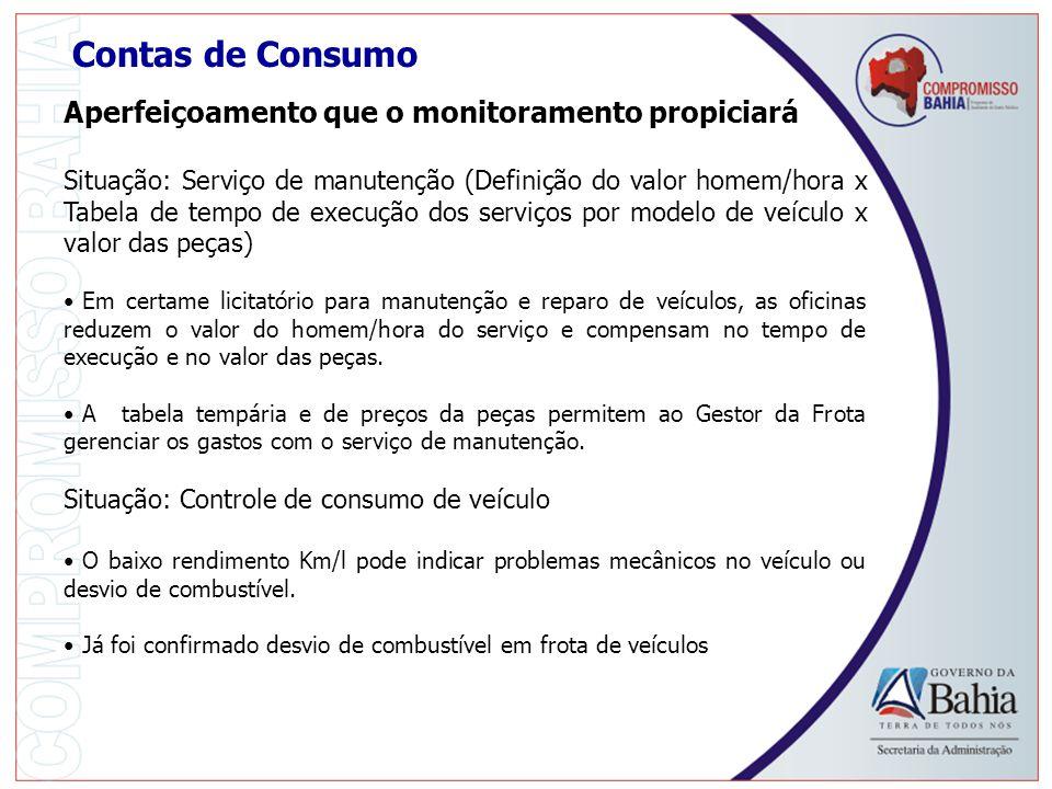 Contas de Consumo Aperfeiçoamento que o monitoramento propiciará