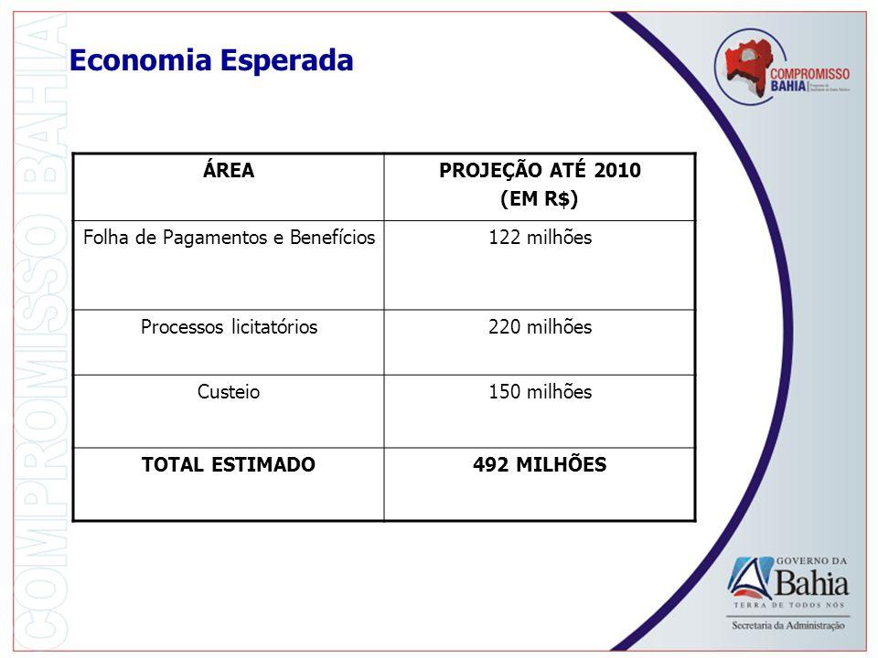 Economia Esperada ÁREA PROJEÇÃO ATÉ 2010 (EM R$)
