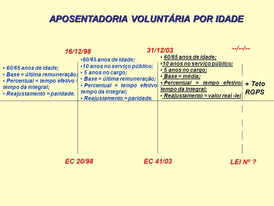 APOSENTADORIA VOLUNTÁRIA POR IDADE