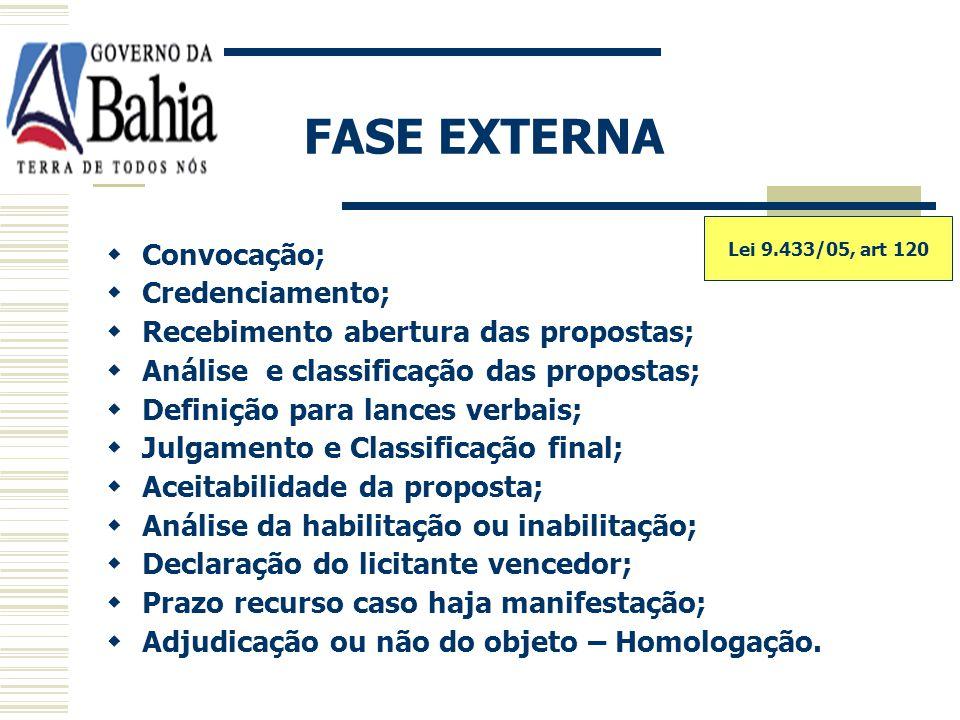 FASE EXTERNA Convocação; Credenciamento;
