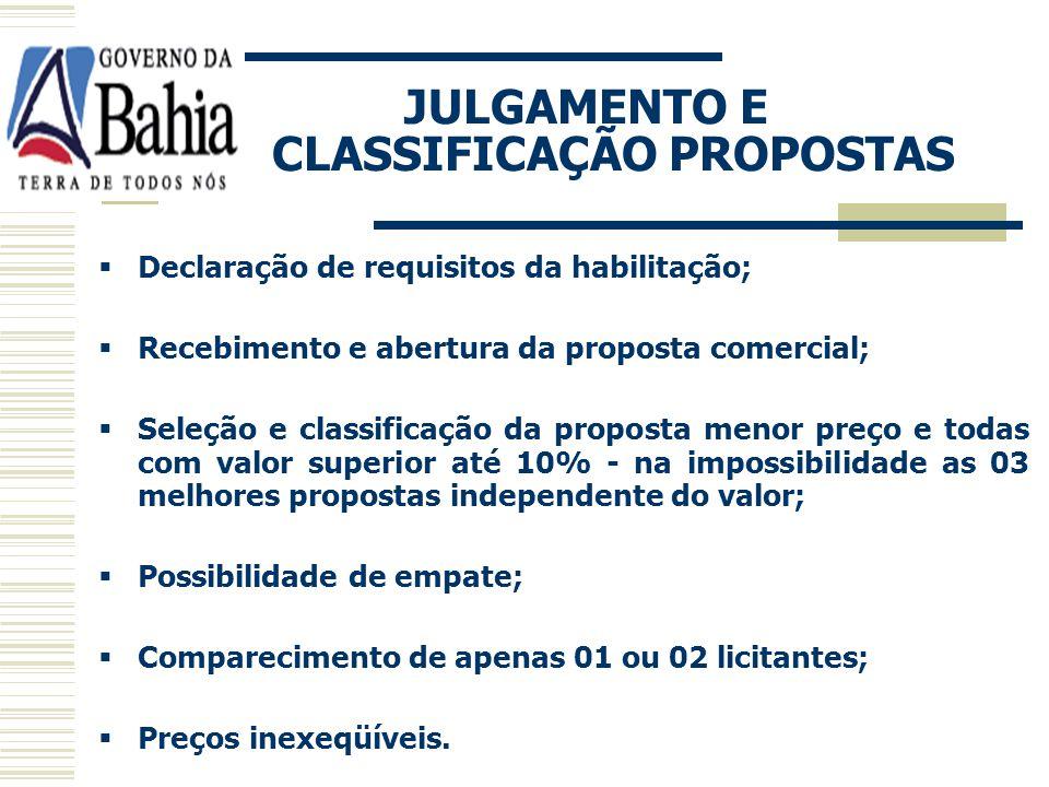 JULGAMENTO E CLASSIFICAÇÃO PROPOSTAS