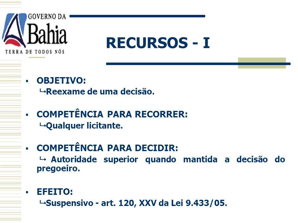 RECURSOS - I OBJETIVO: COMPETÊNCIA PARA RECORRER: