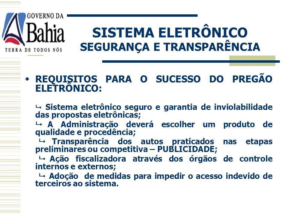 SISTEMA ELETRÔNICO SEGURANÇA E TRANSPARÊNCIA