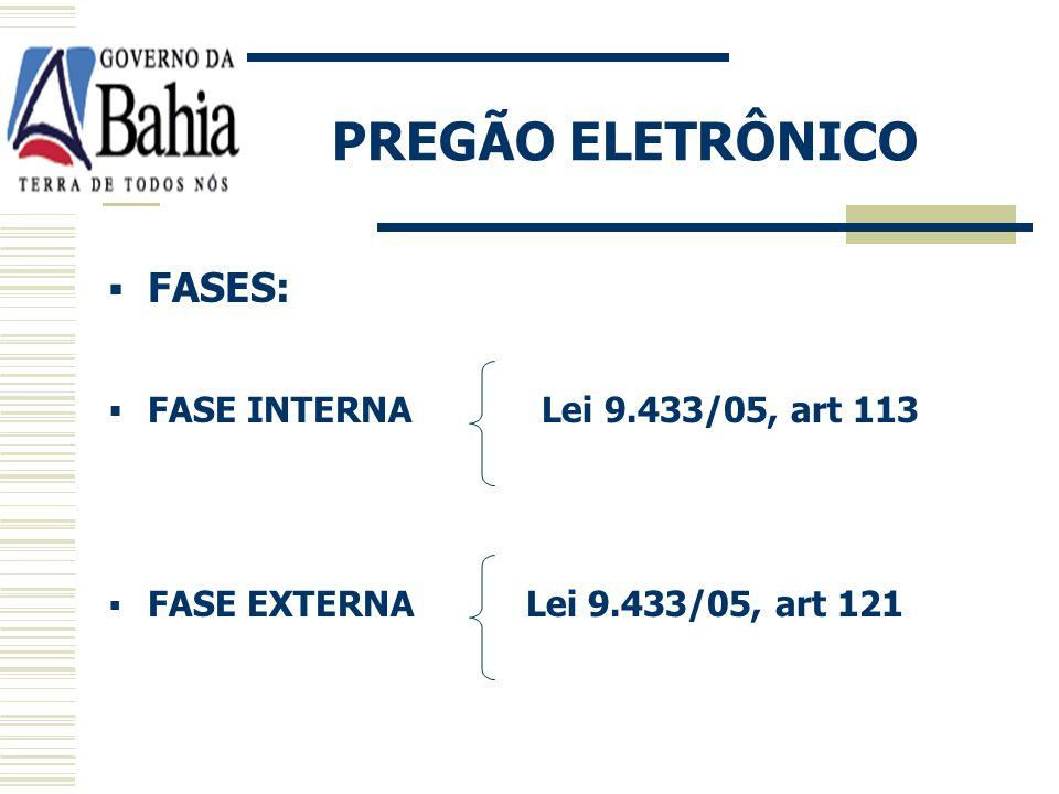 PREGÃO ELETRÔNICO FASES: FASE INTERNA Lei 9.433/05, art 113