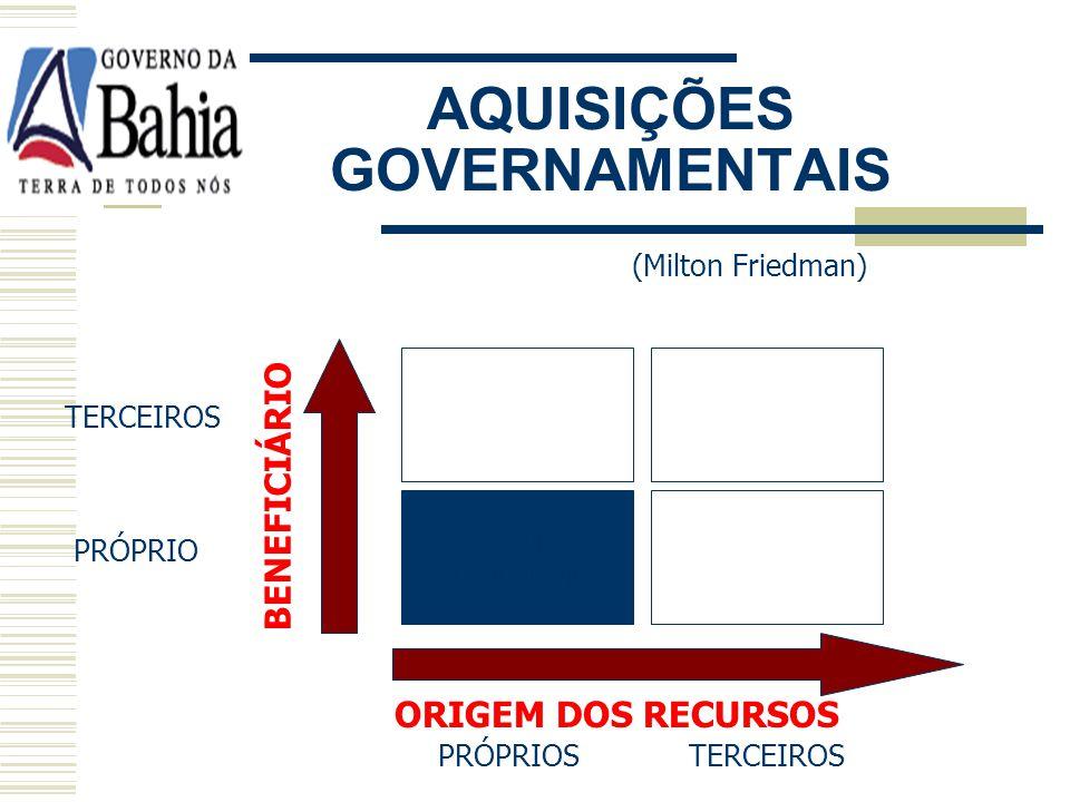AQUISIÇÕES GOVERNAMENTAIS