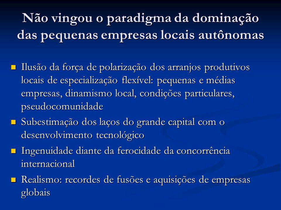 Não vingou o paradigma da dominação das pequenas empresas locais autônomas