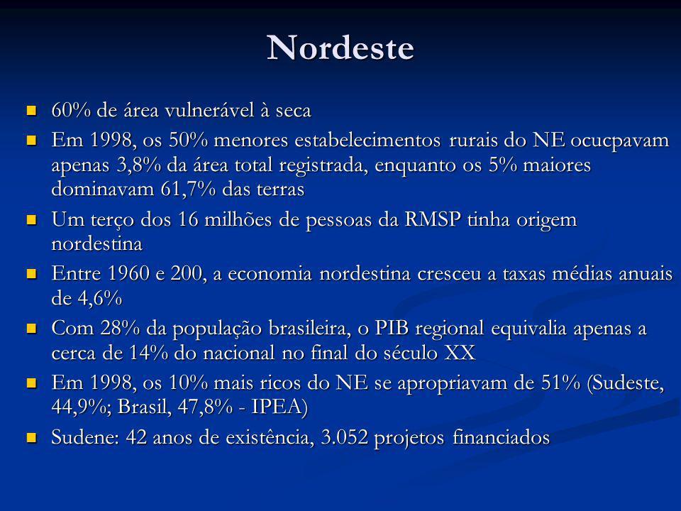 Nordeste 60% de área vulnerável à seca