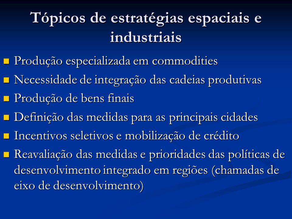 Tópicos de estratégias espaciais e industriais