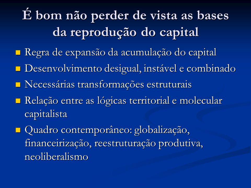 É bom não perder de vista as bases da reprodução do capital