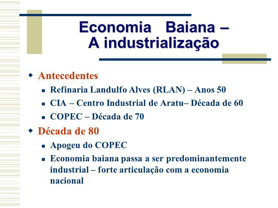 Economia Baiana – A industrialização
