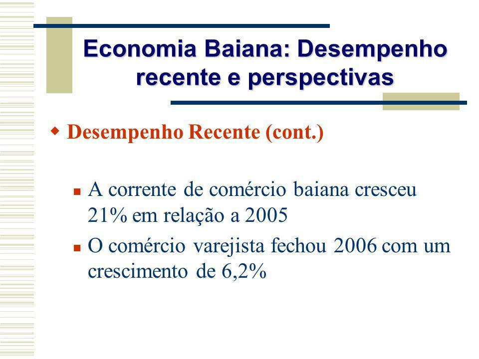 Economia Baiana: Desempenho recente e perspectivas
