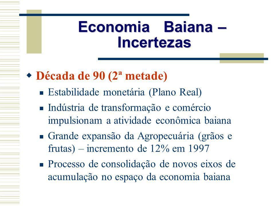 Economia Baiana – Incertezas