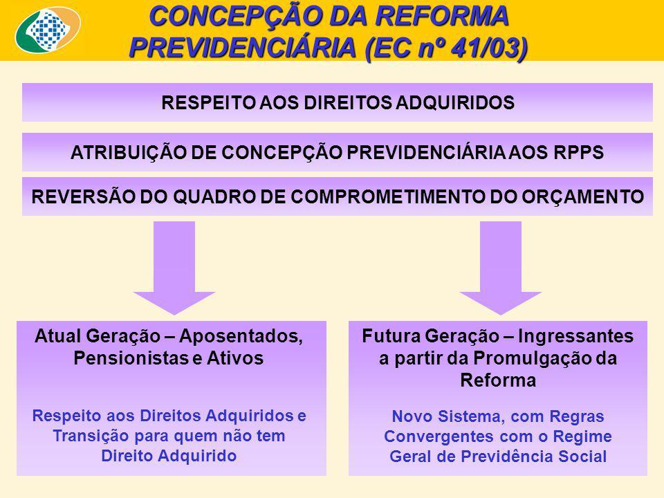 CONCEPÇÃO DA REFORMA PREVIDENCIÁRIA (EC nº 41/03)