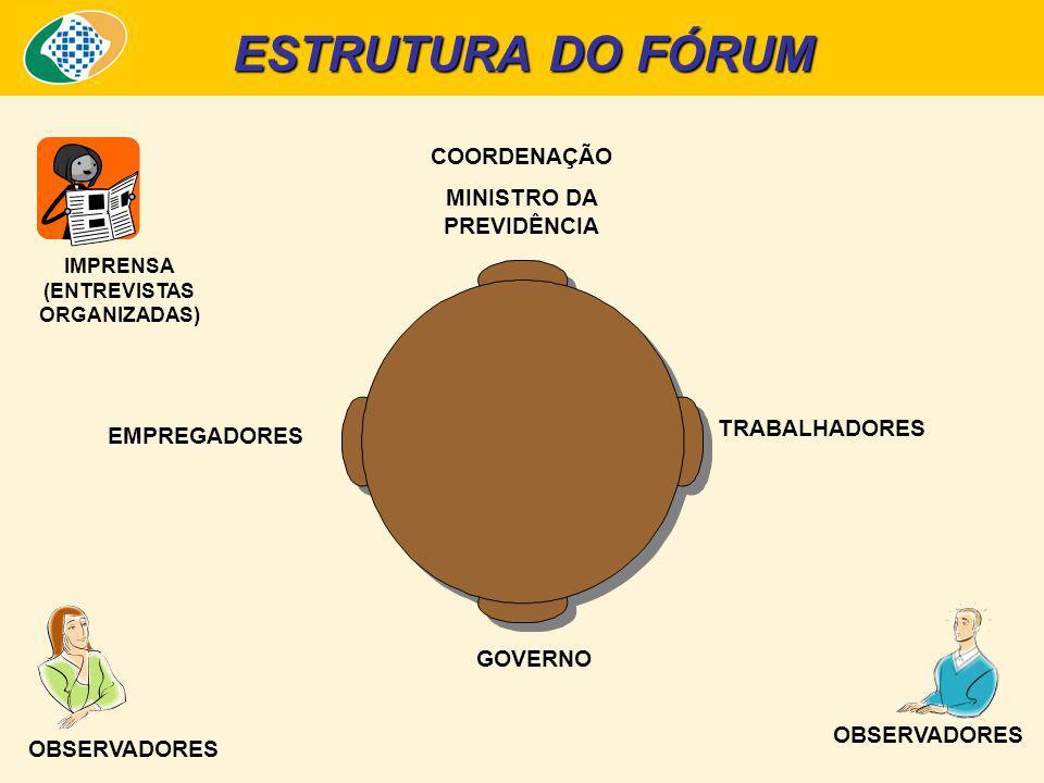 MINISTRO DA PREVIDÊNCIA IMPRENSA (ENTREVISTAS ORGANIZADAS)