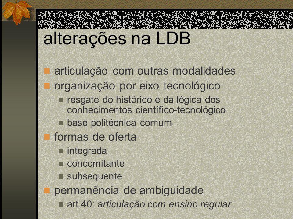 alterações na LDB articulação com outras modalidades
