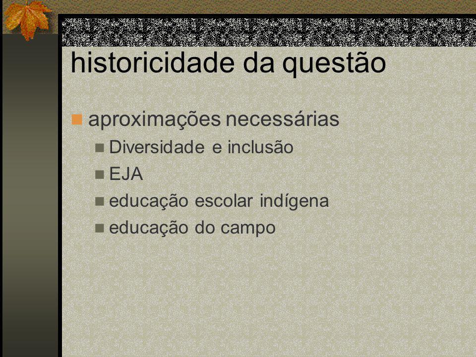 historicidade da questão