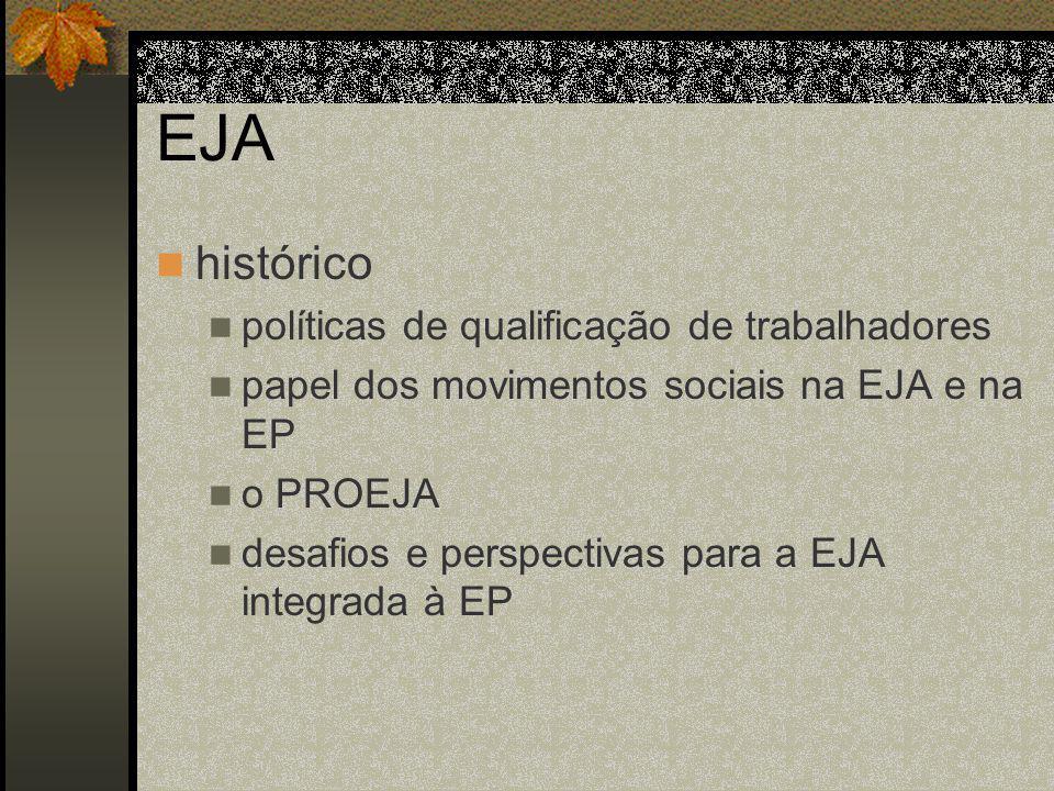 EJA histórico políticas de qualificação de trabalhadores