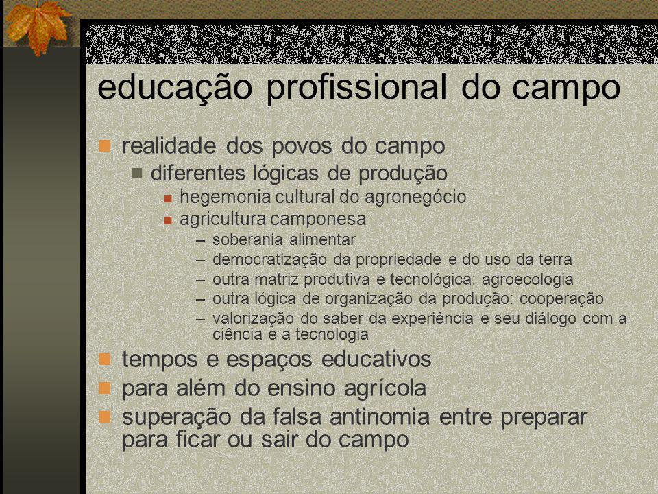 educação profissional do campo