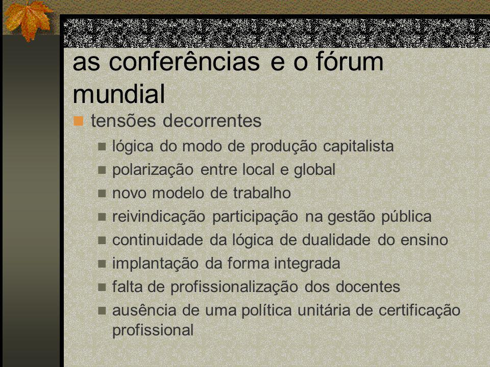 as conferências e o fórum mundial