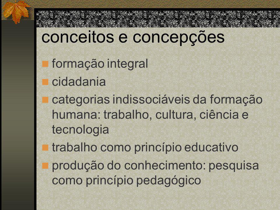 conceitos e concepções
