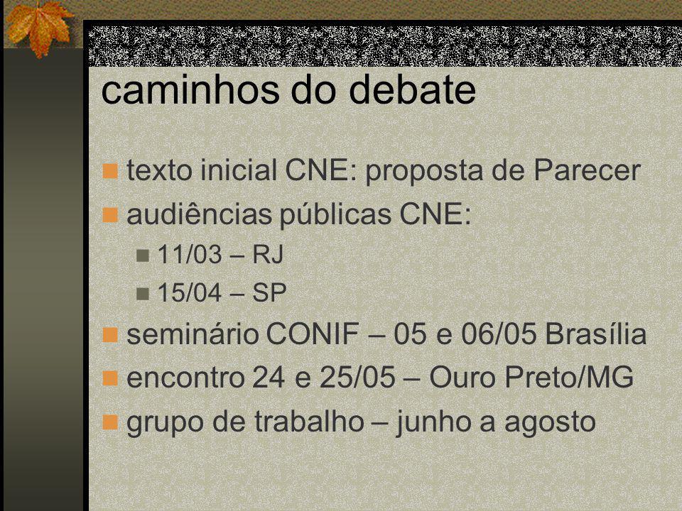 caminhos do debate texto inicial CNE: proposta de Parecer