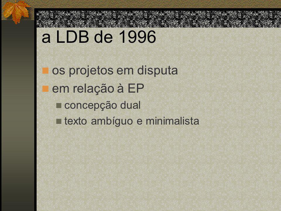 a LDB de 1996 os projetos em disputa em relação à EP concepção dual