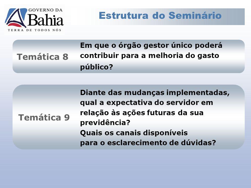 Estrutura do Seminário