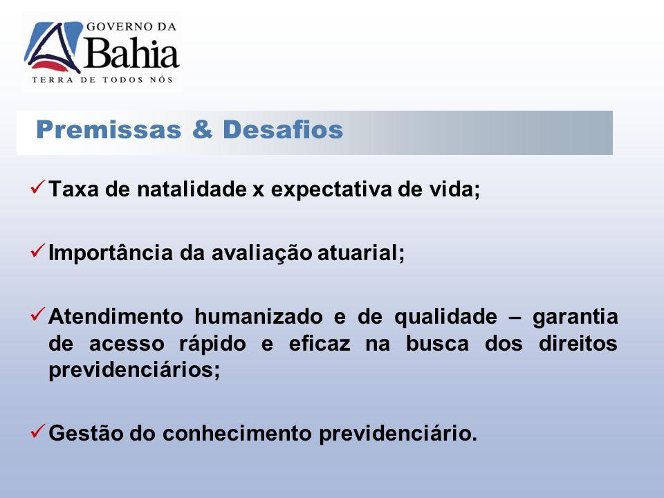 Premissas & Desafios Taxa de natalidade x expectativa de vida;