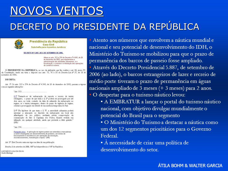 NOVOS VENTOS DECRETO DO PRESIDENTE DA REPÚBLICA