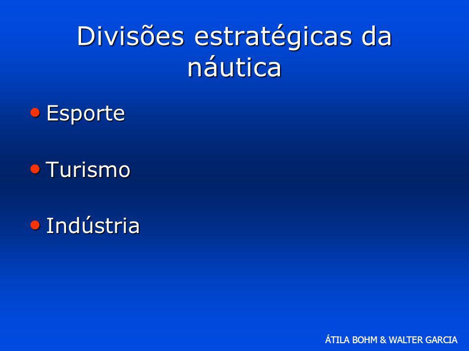 Divisões estratégicas da náutica