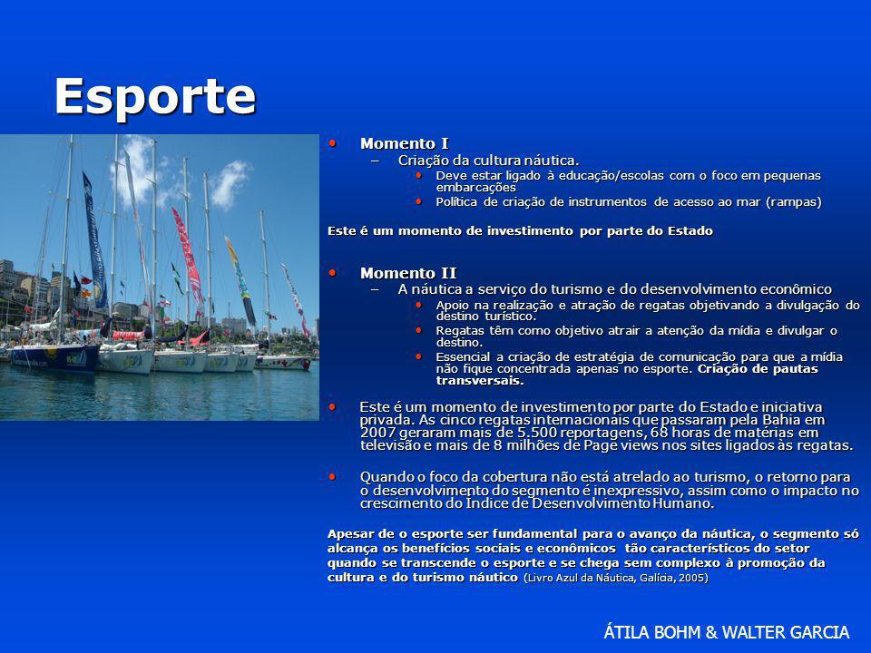 Esporte Momento I Momento II Criação da cultura náutica.