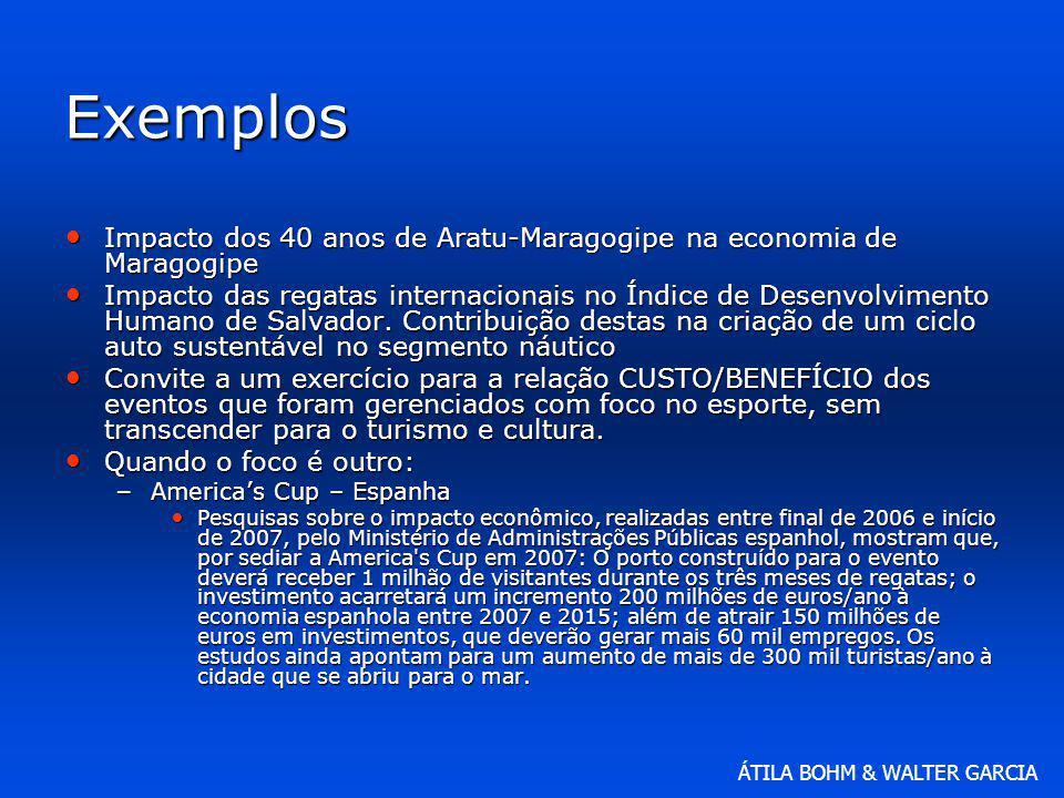 Exemplos Impacto dos 40 anos de Aratu-Maragogipe na economia de Maragogipe.