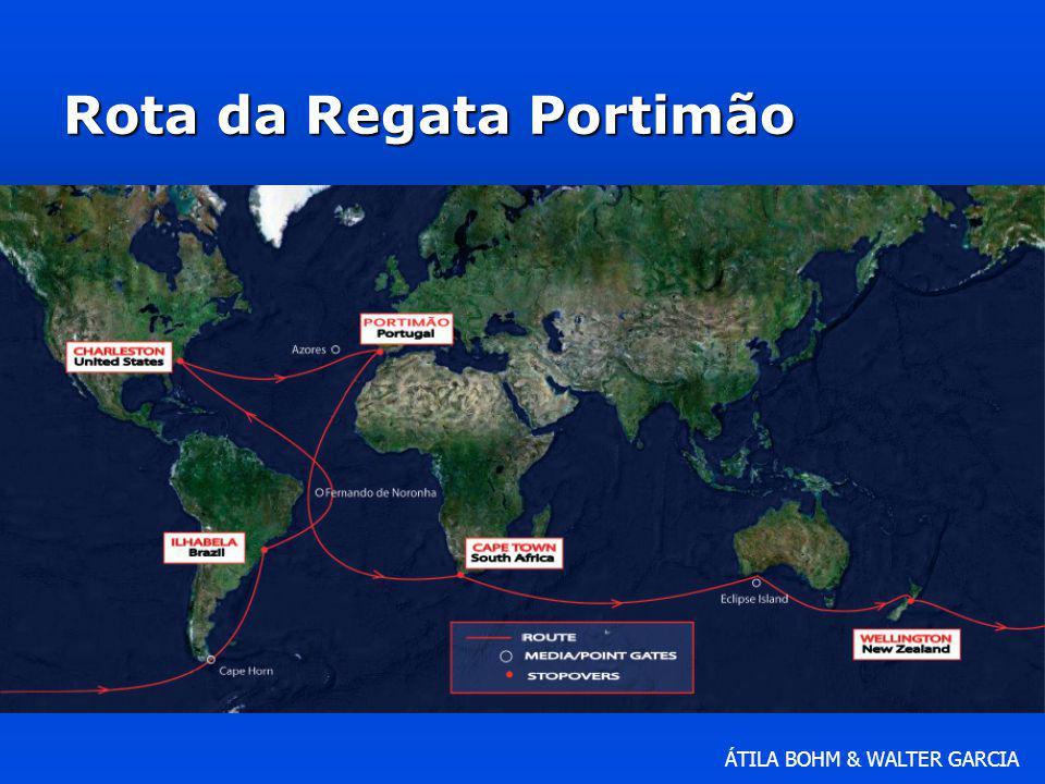 Rota da Regata Portimão