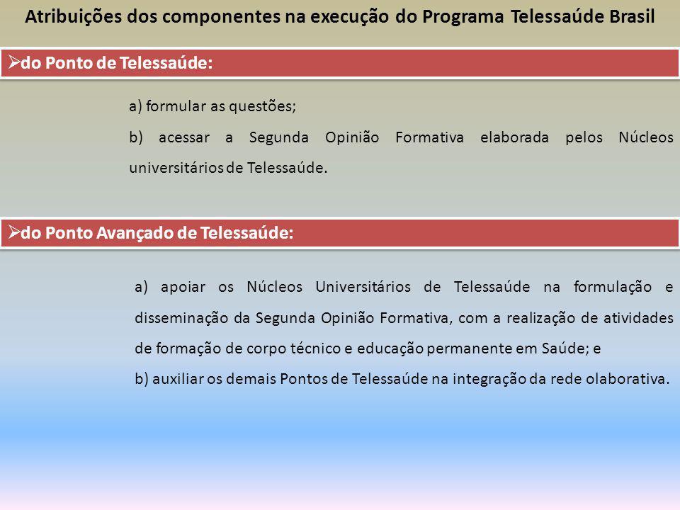 Atribuições dos componentes na execução do Programa Telessaúde Brasil
