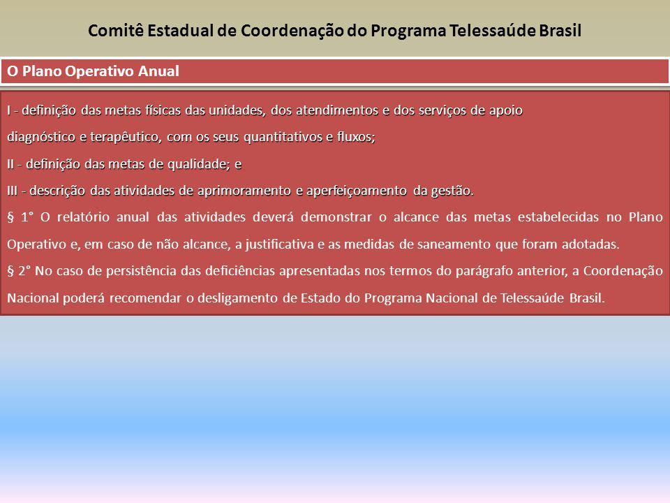 Comitê Estadual de Coordenação do Programa Telessaúde Brasil