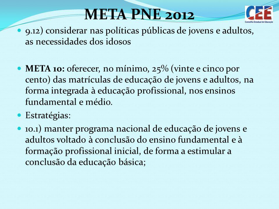 META PNE 2012 9.12) considerar nas políticas públicas de jovens e adultos, as necessidades dos idosos.