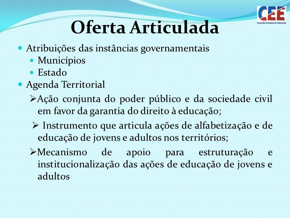 Oferta Articulada Atribuições das instâncias governamentais Municípios