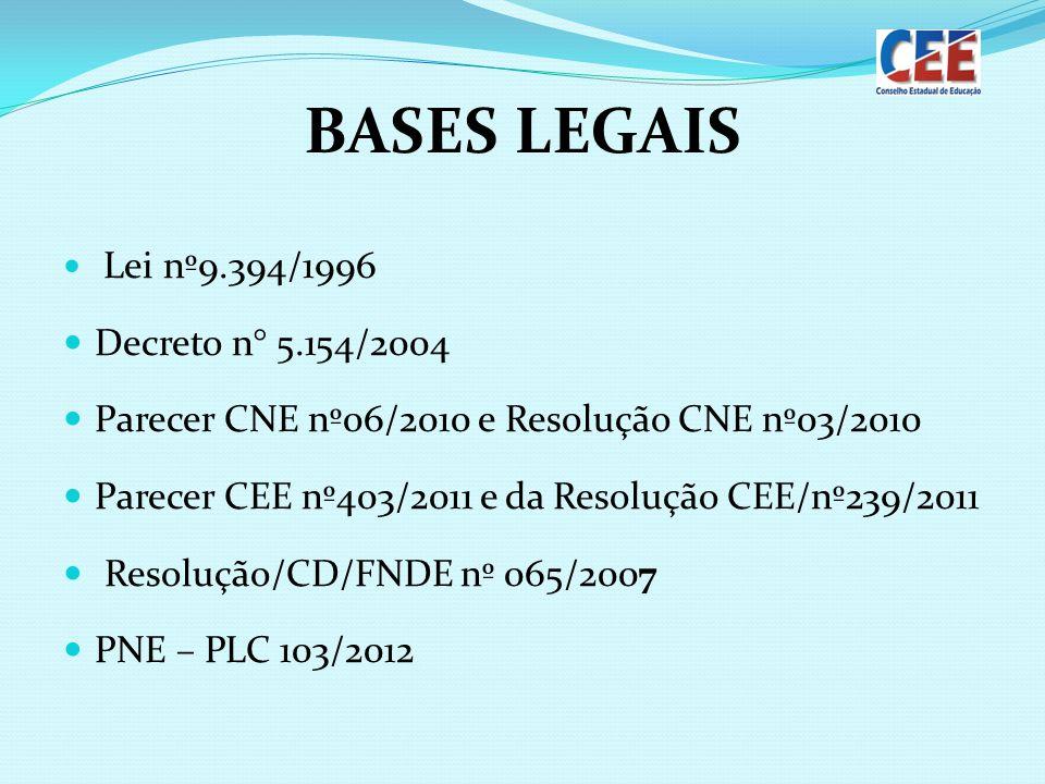 BASES LEGAIS Decreto n° 5.154/2004
