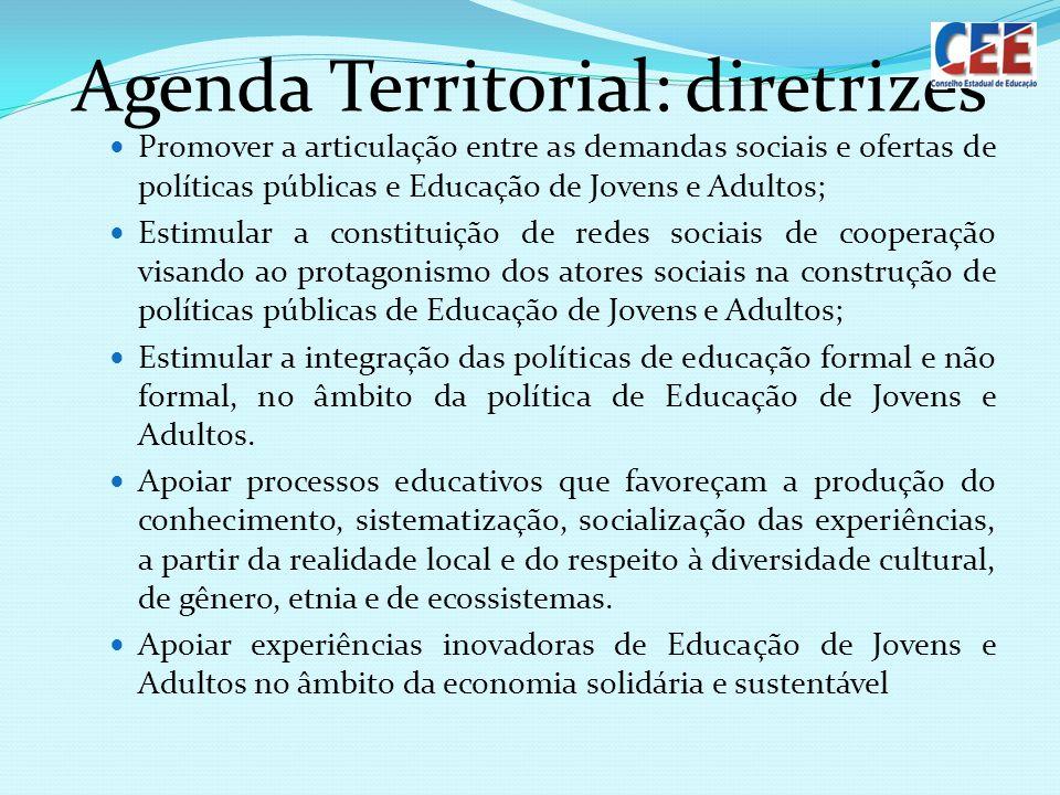 Agenda Territorial: diretrizes